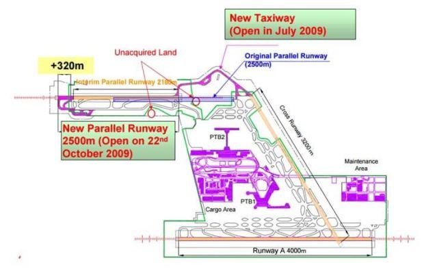 Madrid Barajas y Narita: el chanquete japonés