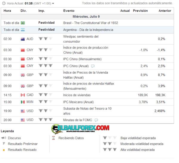 noticias fundamentales 2014-07-09 a la(s) 01.35.31