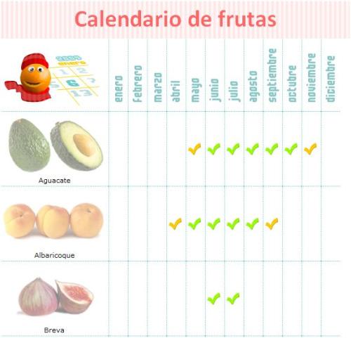 calendario frutas y verduras de temporada