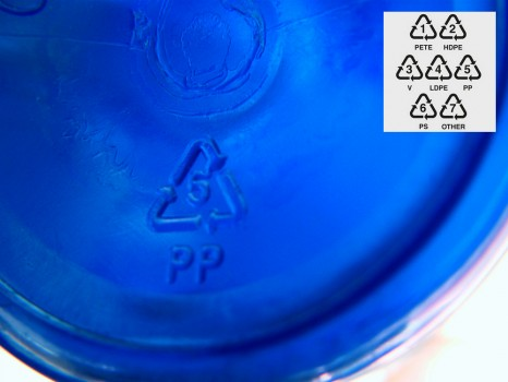 sigla plastico - Saber si un plástico es más o menos reciclable