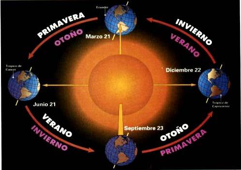 solsticio2 - solsticio