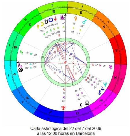 eclipse sol3 - ECLIPSE SOLAR TOTAL el 22 de julio del 2009 y su significado psicológico y energético