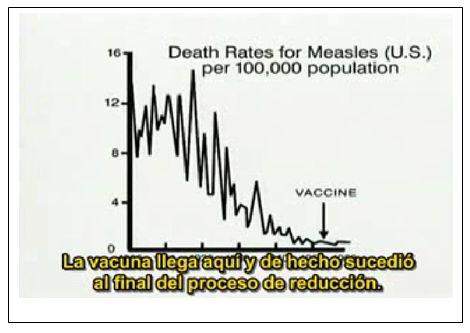 vac2 - vacunación la verdad oculta