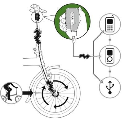biologic freecharge esquema - Recargar tus gadgets mientras vas en bici