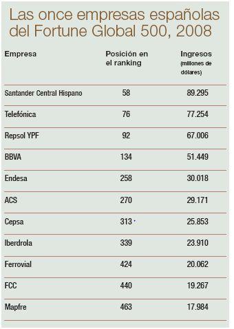 conquistadores2 - LOS NUEVOS CONQUISTADORES: multinacionales españolas en América Latina