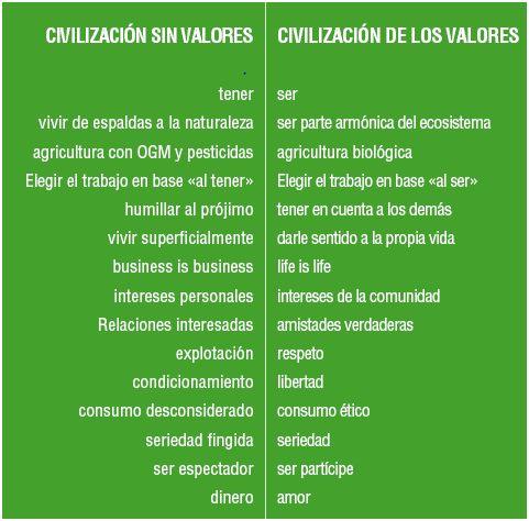 civilizacion con valores