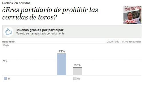 encuestas2 - encuesta antitaurina