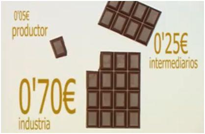 chocolate - 6 pasos sencillos para entender el comercio justo y 1 más para aplicarlo