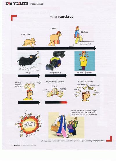 fision cerebral2 - fision-cerebral eva y lilith