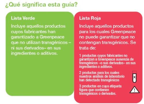 guia21 - guia roja y verde de transgénicos de Greenpeace
