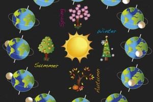 Depositphotos 23797341 m 2015 - LITHA: Solsticio de verano