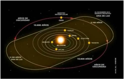 alcion bajo  el influjo del sexto sol