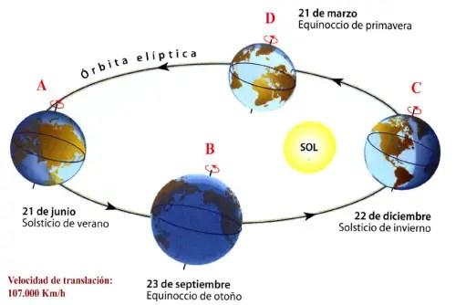equinoccio - MABON: equinoccio de otoño. 22 de septiembre
