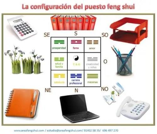 feng shui trabajo - Feng Shui en tu puesto de trabajo: cómo distribuir las cosas en la mesa