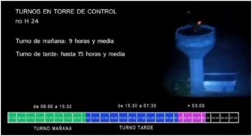 controladores horarios - controladores aereos-horarios