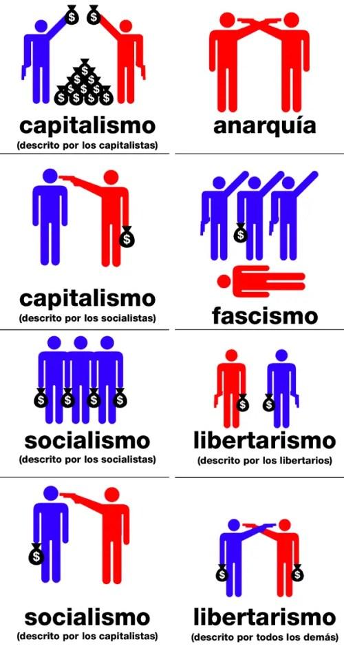 ideologías - ideologías