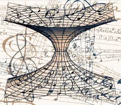 musicosophia - Musicosophia