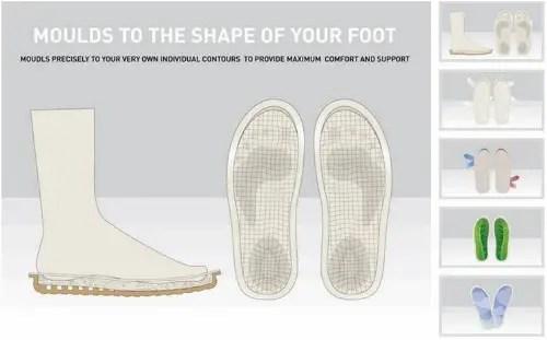 pozu - El calzado apropiado para la salud