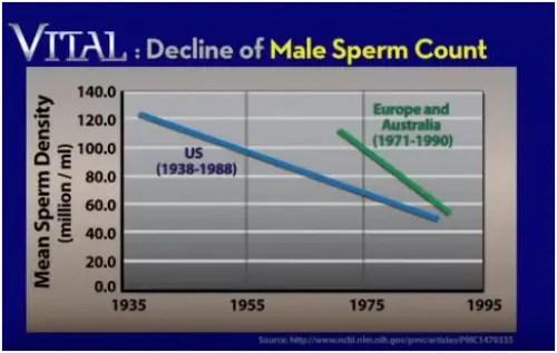 thrive-fertilidad descenso