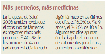 medicinas niños1 - PASTILLAS PARA NIÑOS DIFÍCILES: la medicalización de la infancia y adolescencia