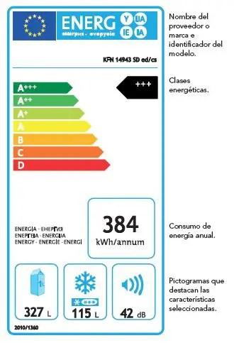 Etiqueta eficiencia energética - Etiqueta eficiencia energética