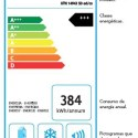 Etiqueta eficiencia energética - Etiqueta de eficiencia energética de electrodomésticos. Los viernes de Ecología Cotidiana