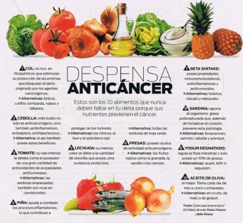 anticancer - anticancer