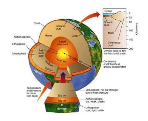 tierra hueca gráfica - LA TIERRA HUECA: aperturas solares, dos nuevos continentes y civilización intraterrena