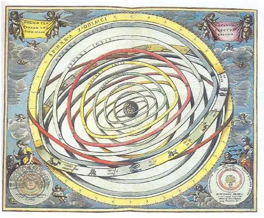 eras astrologicas - HERMES Trismegisto, el Maestro (1/8)