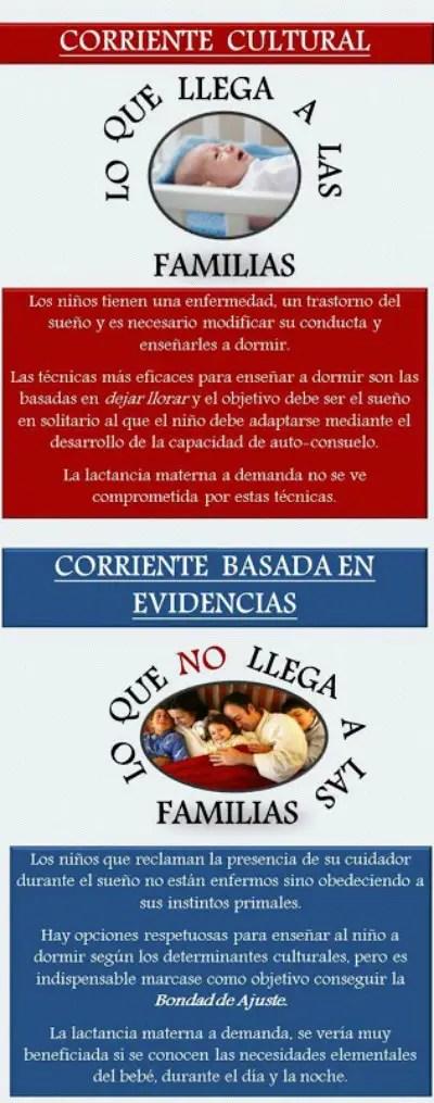 poster para el congreso de Lactancia 2013 Berrozpe & Herranz3