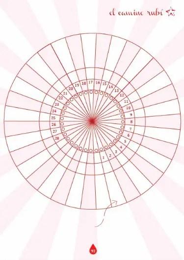 diagrama - diagrama