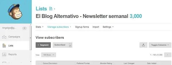 Boletín Semanal - El Blog Alternativo - Ya somos 3000