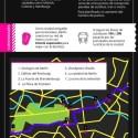 5 de las mejores ciudades para visitar en bici - Ciudades europeas en bici - Infografía. Los viernes de Ecología Cotidiana