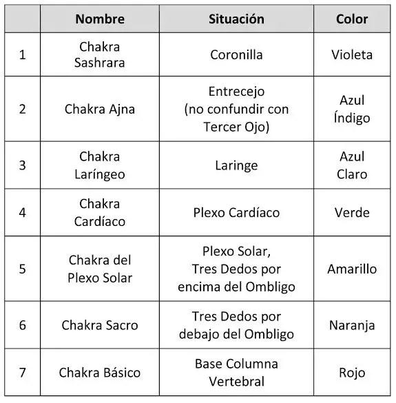 chakras1