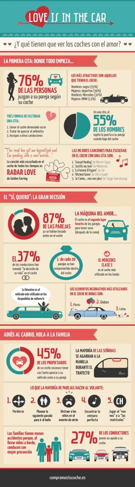 Love is in the car - Love is in the car