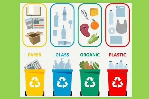 Contenedores de reciclaje - ¿Por qué es importante reciclar en tu casa y en tu empresa?