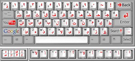 اختصارات* الازرار في لوحة المفاتيح
