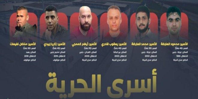 اعتقال آخر أسيرين من أبطال نفق الحرية لن يمحو هزيمة المحتل