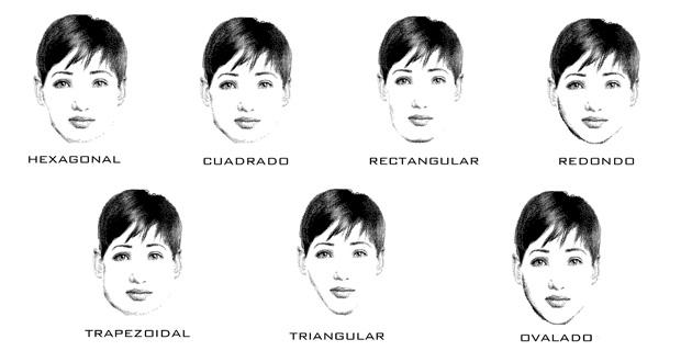 599b076206 Tipos de rostros femeninos: ¿Cuál es tu tipo?