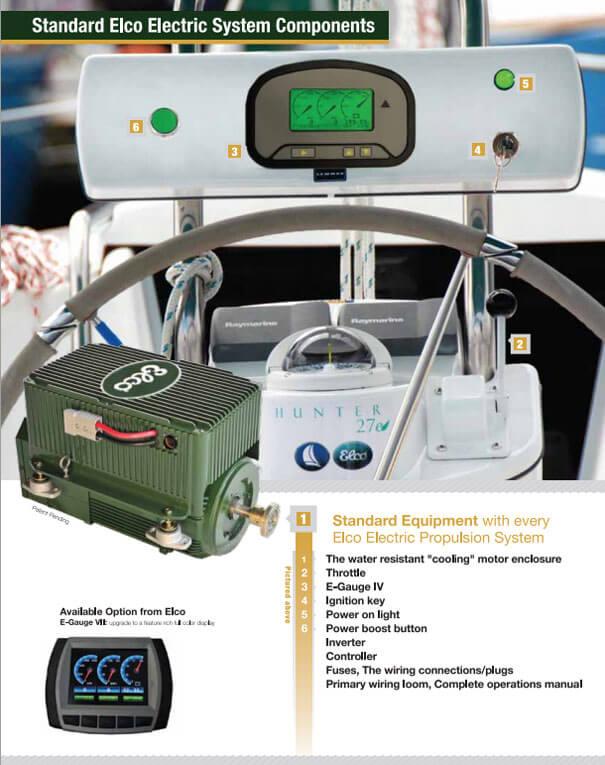 Electric Inboard Boat Motors | Electric Drives