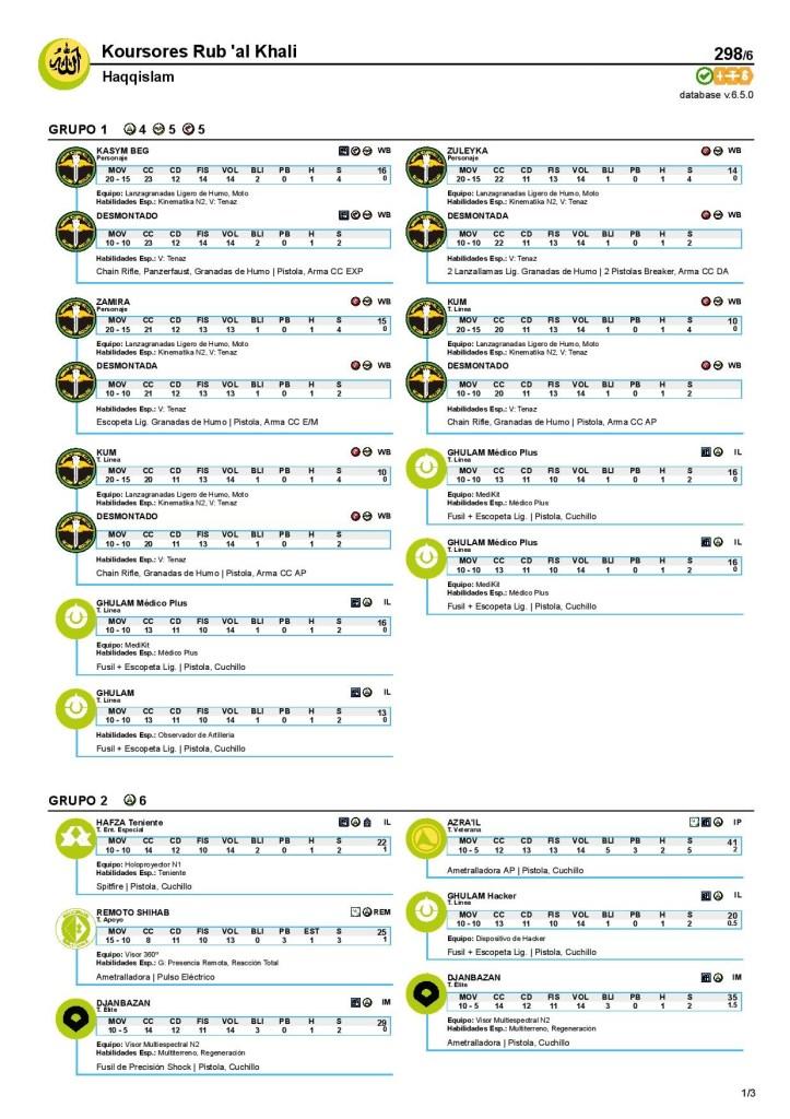 Haqqislam Lista de ejército