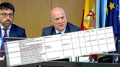 https://i1.wp.com/www.eldiario.es/fotos/Adjudicacion-Adif-asesoramiento-comparecentes-Alvia_EDIIMA20190506_0178_19.jpg?w=400&ssl=1