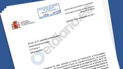 Encabezamiento de una de las cartas enviadas por Hacienda al exfiscal Maza