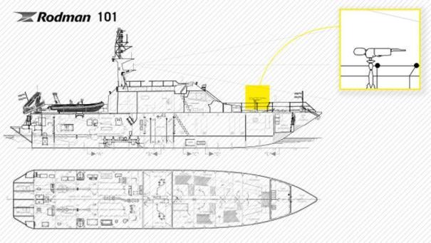 Plano original del navío Rodman 101, en el que se ve la montura para llevar ametralladoras.