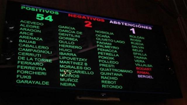 Foto Diario Z - Votación