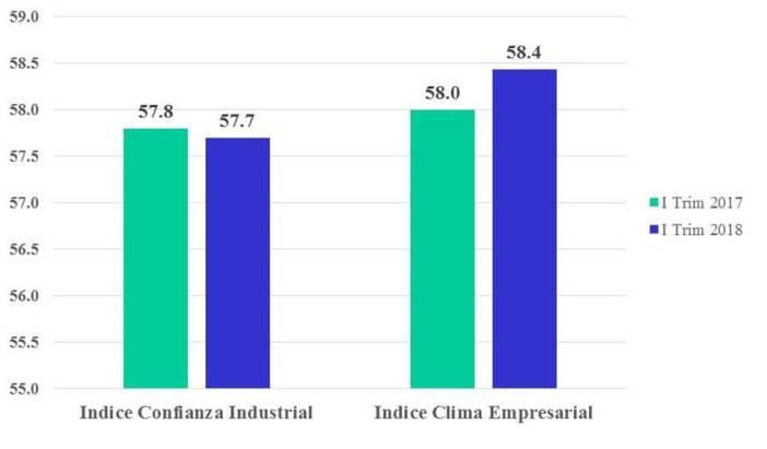 la encuesta de coyuntura industrial (eci) (2)