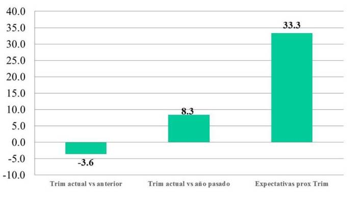 la encuesta de coyuntura industrial (eci) (3)