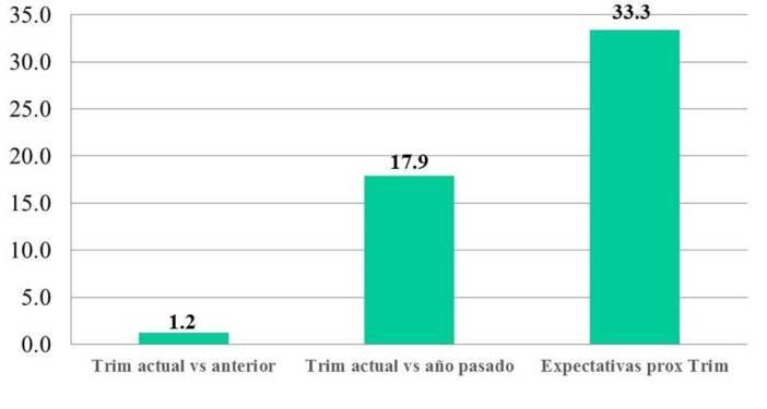 la encuesta de coyuntura industrial (eci) (4)