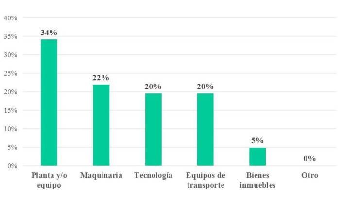 la encuesta de coyuntura industrial (eci) (6)