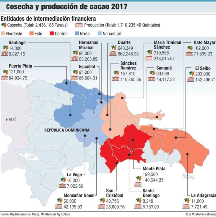 cosecha de cacao 2017